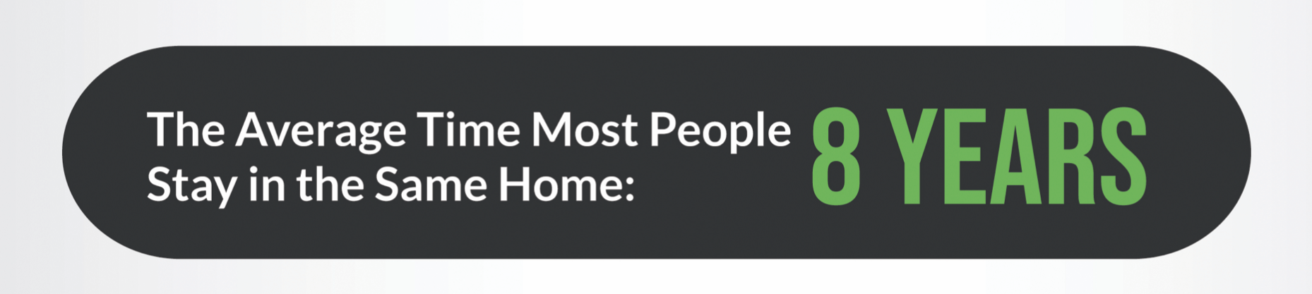 """A graphic with dark grey background that reads """"The average time most people stay in the home same: 8 years"""""""