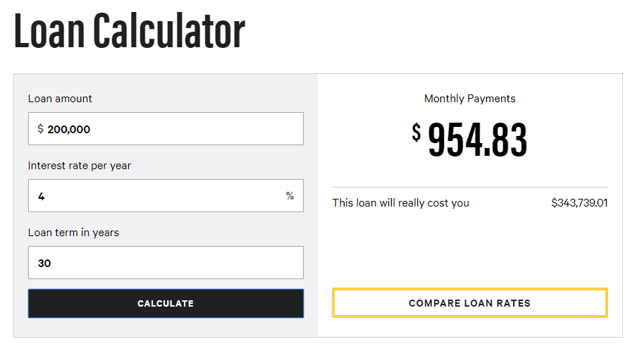 Screenshot of loan calculator for a $200,000, 30-year mortgage at 4 percent.
