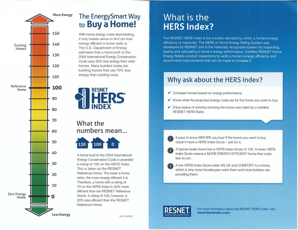 graphic of the HERS rating index