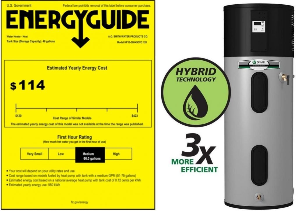 A picture of the Energy Guide label showing $114 yearly energy savings, and a picture of the A.O. Smith 50 gallon hybrid heat pump hot water heater next to it.