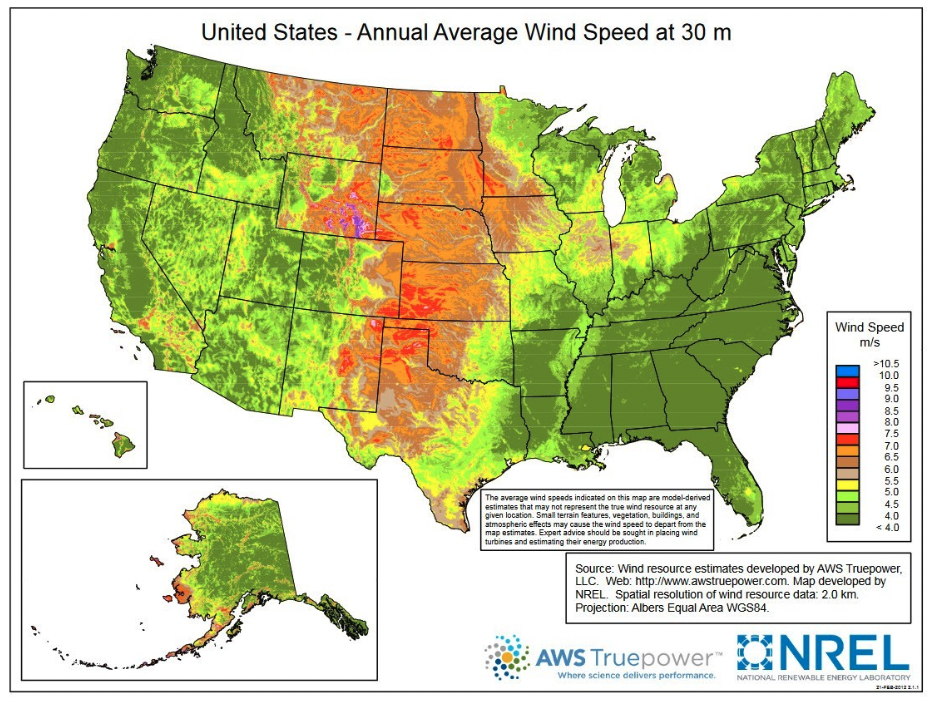 A map of the United States showing the annual average wind speeds throughout the country. It's shaded more green towards the coastlines and red/orange in the middle, which indicates higher wind speeds towards the middle of the country in the flat plans areas.