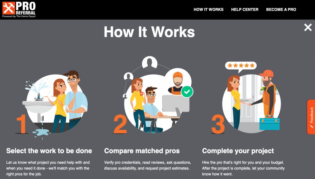 A screenshot of the Pro Referral homepage showing the three step process. 1) Select the work to be done, 2) Compare matched pros, 3) Complete your project