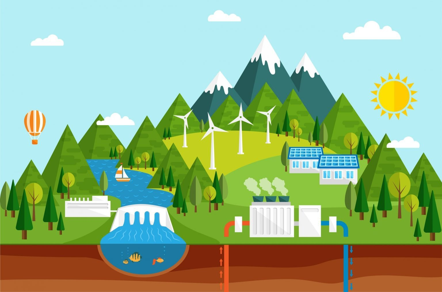 A cartoon diagram of solar energy alternatives, including wind turbines, hydro power, and geothermal systems displayed on the side of a mountain.