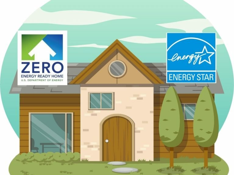 Graphic of a modern house with the U.S. DOE ZERH logo and Energy Star logo above it; ZERH and Energy Star Certified homes need specific levels of insulation.